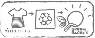 das ökologische System des Softbat Tischtennisschlägers